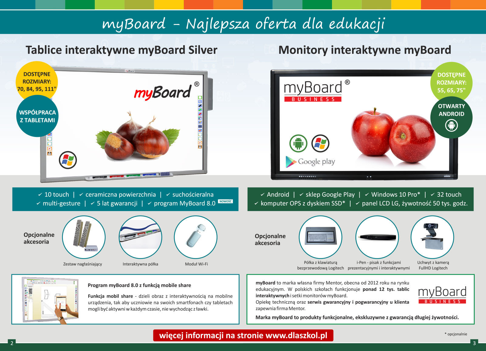 Tablice i monitory myBoard