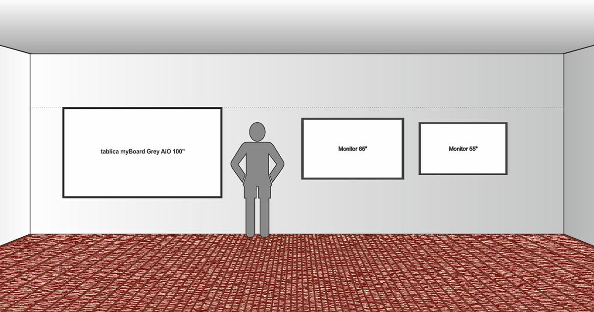 Tablica z Androidem, czyli interakcja dużego formatu