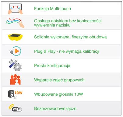 eFUN - Stolik interaktywny dla przedszkolaków