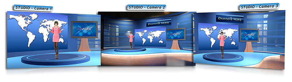 jak działa Wirtualne studio TVS